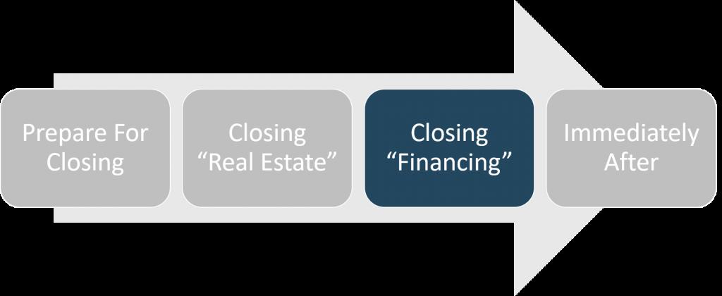 closing-closing-financing