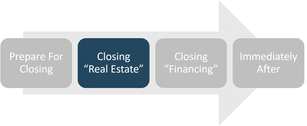 closing-closing-real-estate