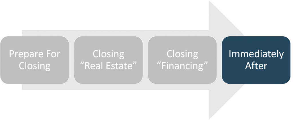 closing-immediately-after