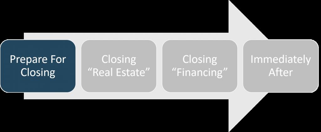 closing-prepare-for-closing