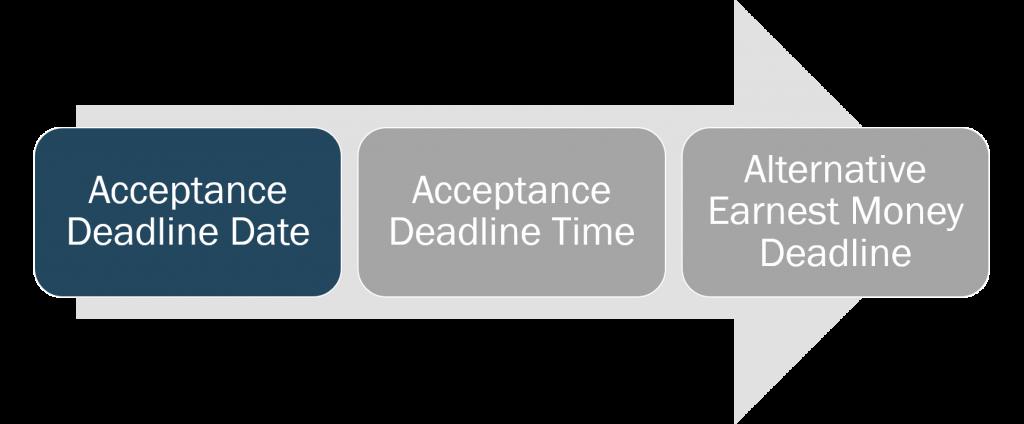 general-acceptance-deadline-date