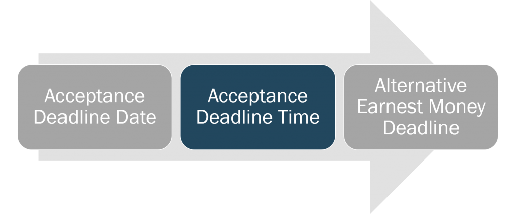 general-acceptance-deadline-time