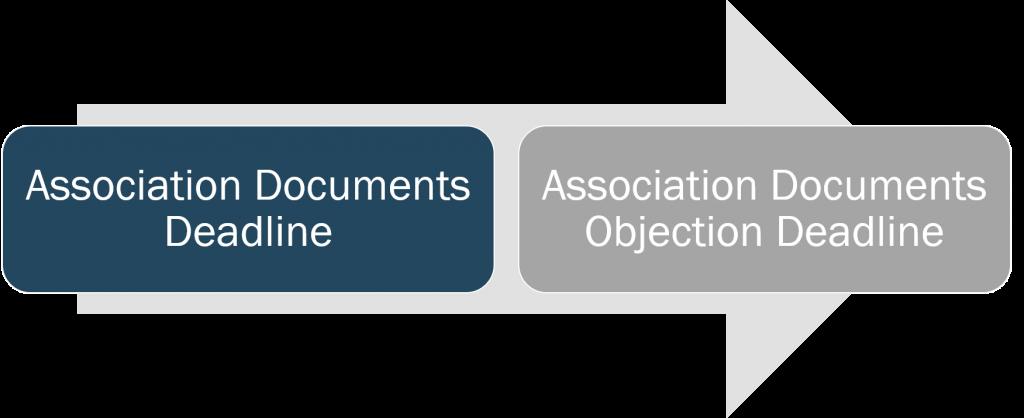 owners-association-association-documents-deadline
