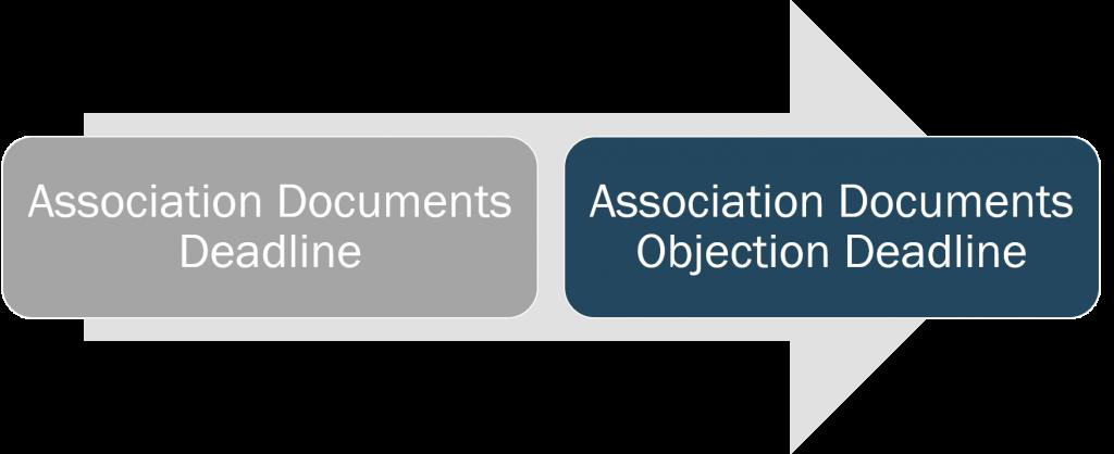 owners-association-association-documents-objection-deadline