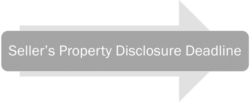 sellers-property-disclosure-nothing-selected