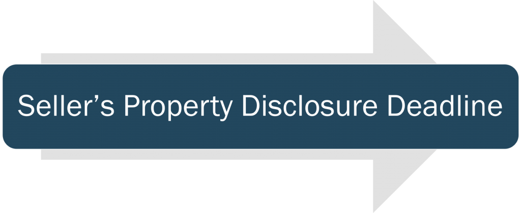 sellers-property-disclosure-sellers-property-disclosure