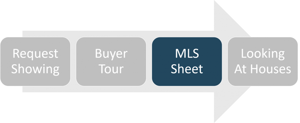 showings-mls-sheet