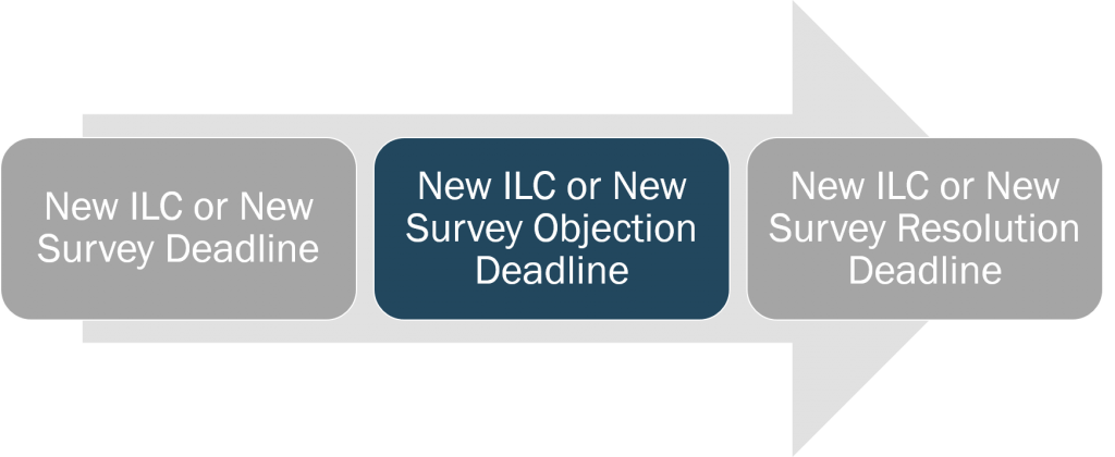 survey-new-ilc-or-new-survey-objection-deadline
