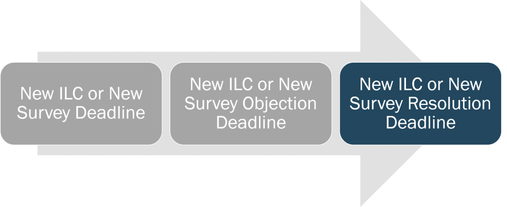 survey-new-ilc-or-new-survey-resolution-deadline