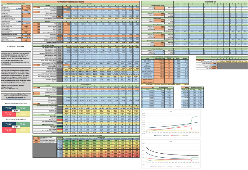 The World's Greatest Real Estate Deal Analysis Spreadsheet™
