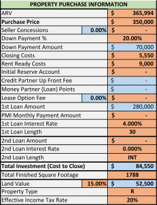 Property Purchase Information - Real Estate Investing Rules of Thumb - 3% Rule