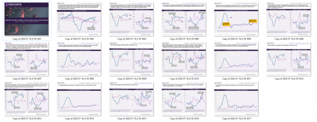 Denver Metro Year-Over-Year Comparison Market Stats