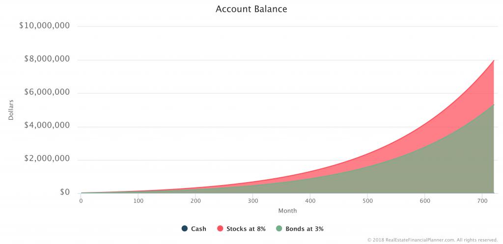 Account-Balance