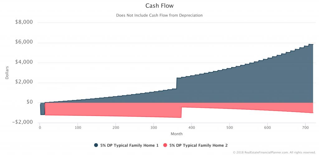 Cash-Flow-Both