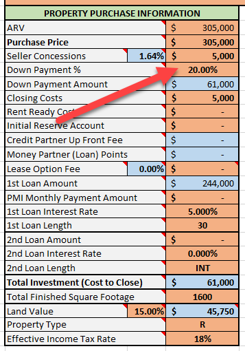 Down Payment Percentage