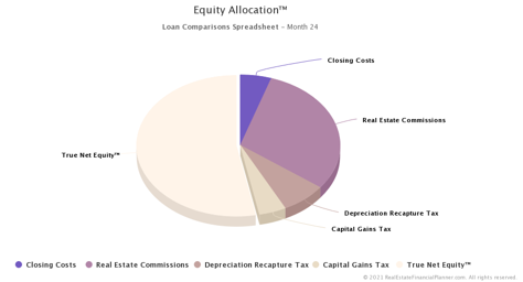Equity Allocation™