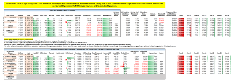 Interest Rate Buy Down Spreadsheet