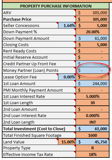 Money Partner (Loan) Points