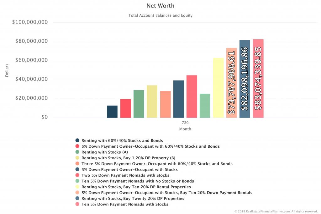 Net-Worth-720
