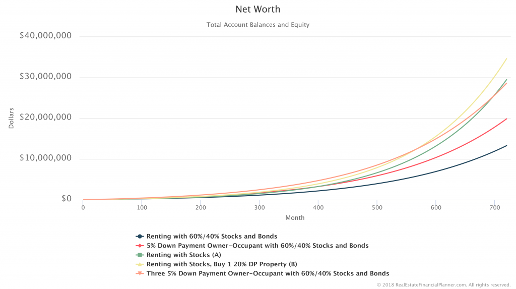 Net-Worth-Comparison-Raw