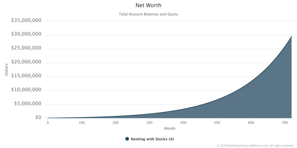 Net-Worth-Raw