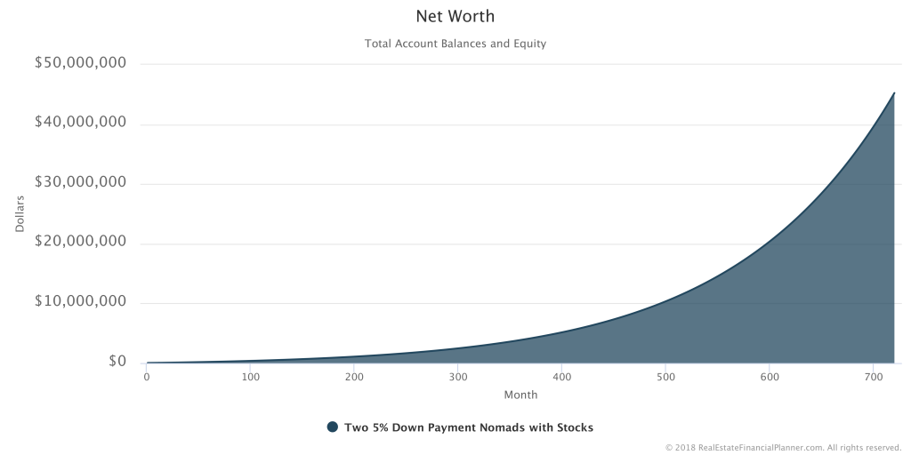 Net-Worth7
