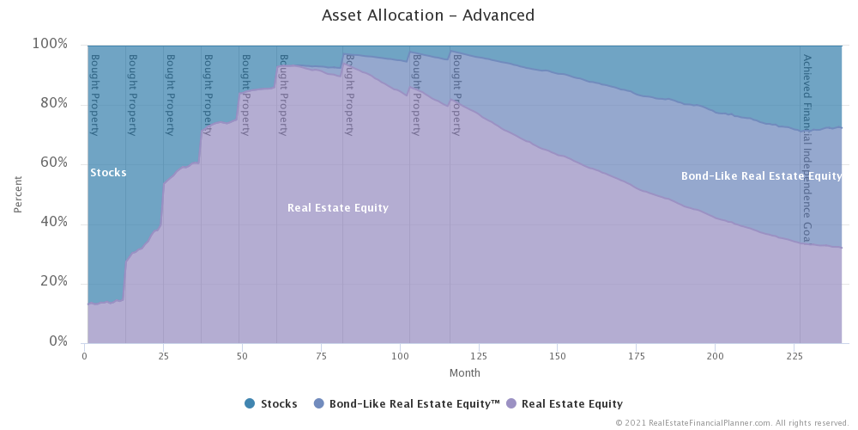 Nomad™ - Asset Allocation - Advanced