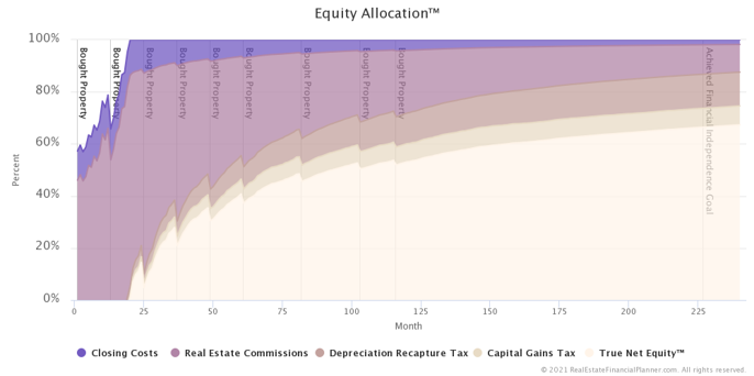 Nomad™ - Equity Allocation™