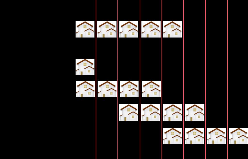 Nomad by Proxy - Property Timelines