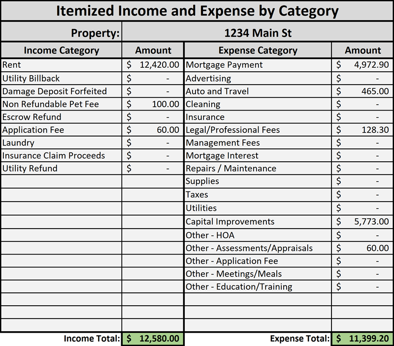 Real Estate Bookkeeping Spreadsheet - Itemized Income and Expense by Category