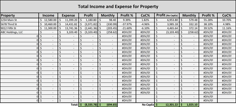 Real Estate Bookkeeping Spreadsheet - Total Income and Expense for Each Property