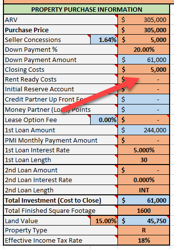 Rent Ready Costs