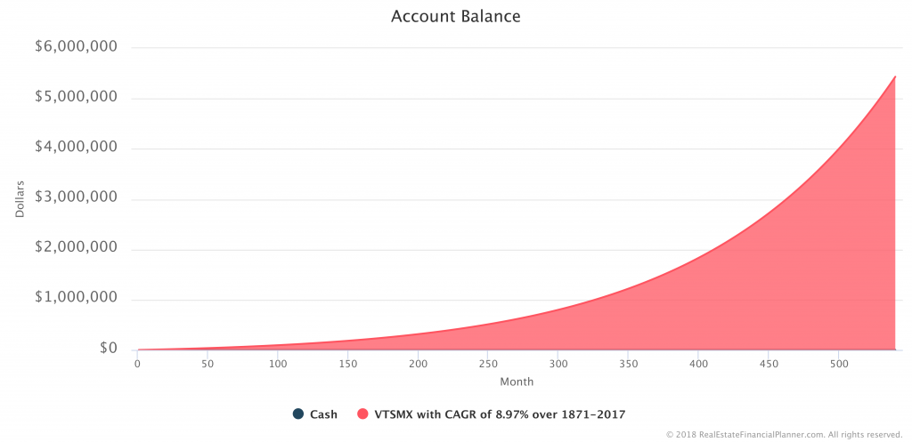 Saved 10 - Account Balances - All