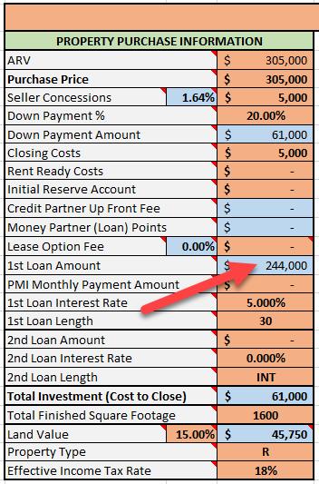 1st Loan Amount