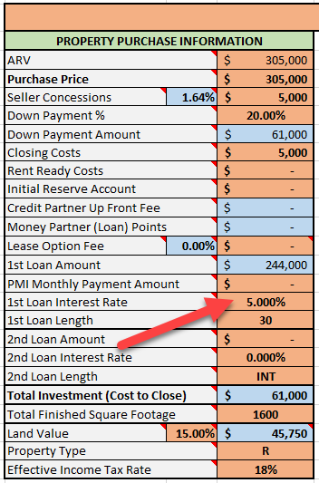 1st Loan Interest Rate