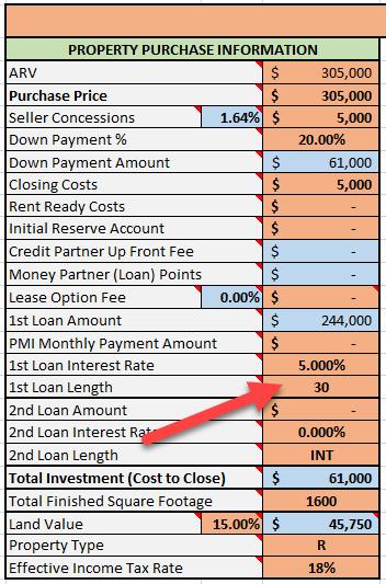 1st Loan Length