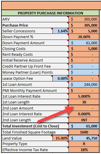 2nd Loan Amount