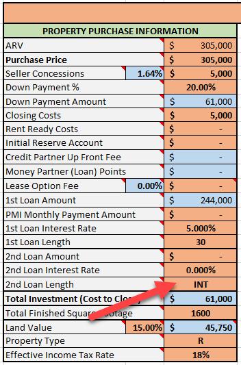 2nd Loan Length