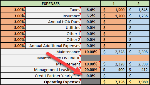 Credit Partner Yearly Fee Percentage
