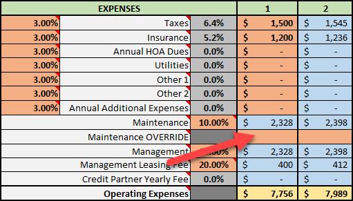 Maintenance Percentage Override