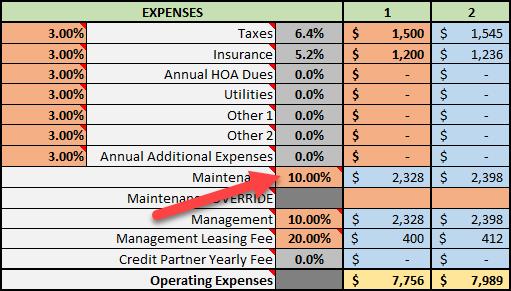 Maintenance Percentage