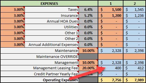 Management Leasing Fee
