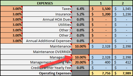 Management Percentage