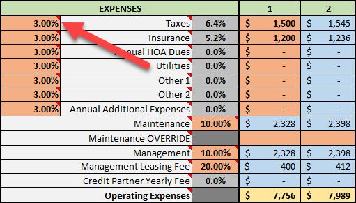 Tax Appreciation Rate