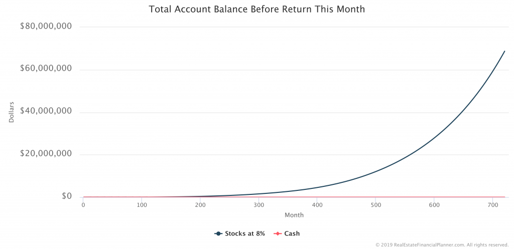 Total Account Balance Before Return This Month