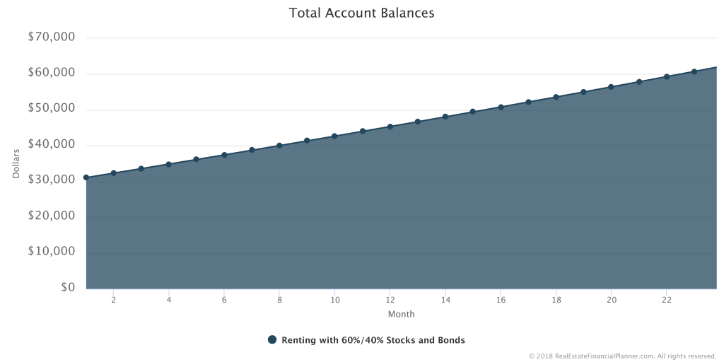 Total-Account-Balances-Zoom1