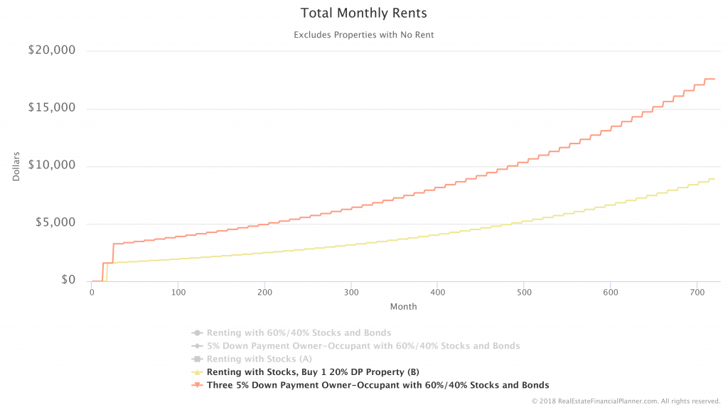Total-Monthly-Rents