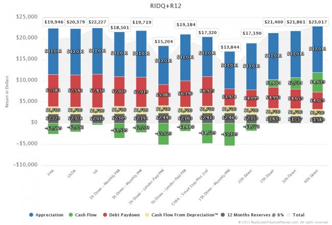 Sample RIDQ+R Chart