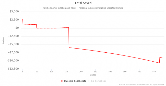 Total Saved - Just Real Estate Investor